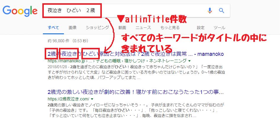 コンテンツスカウターZのallinTitle件数