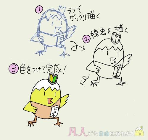 ぴよ子のイラストを描く手順