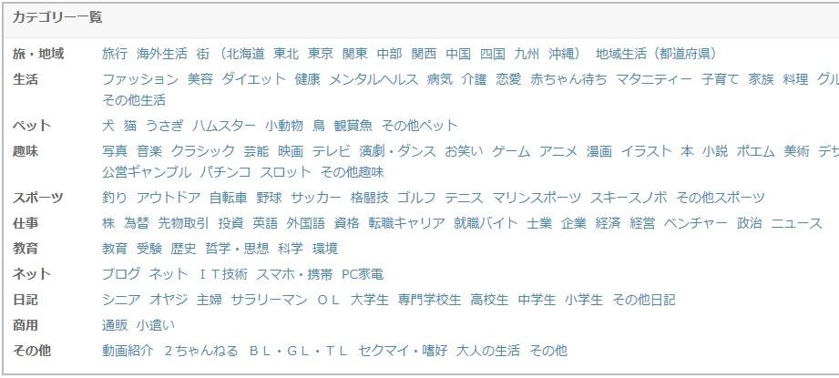ブログ村カテゴリー